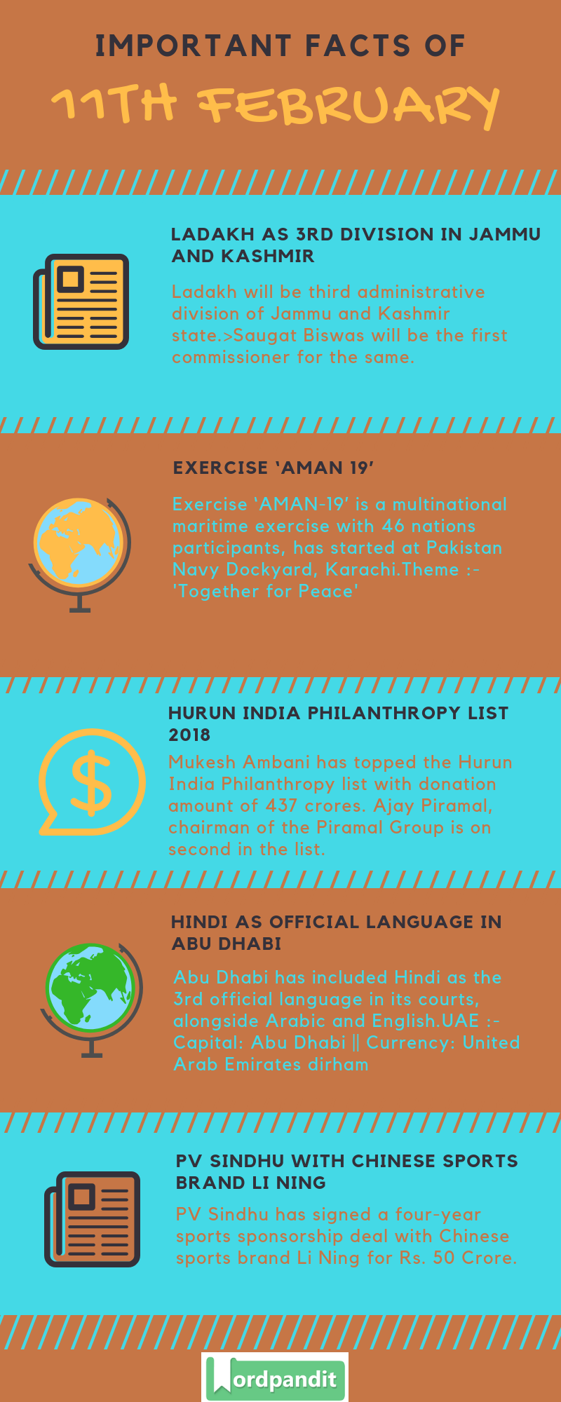 Daily Current Affairs 11 February 2019 Current Affairs Quiz 11 February 2019 Current Affairs Infographic