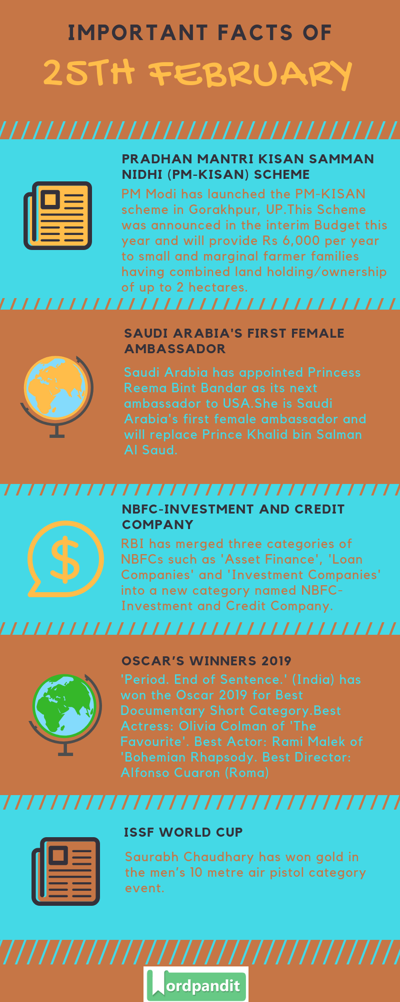 Daily Current Affairs 25 February 2019 Current Affairs Quiz 25 February 2019 Current Affairs Infographic