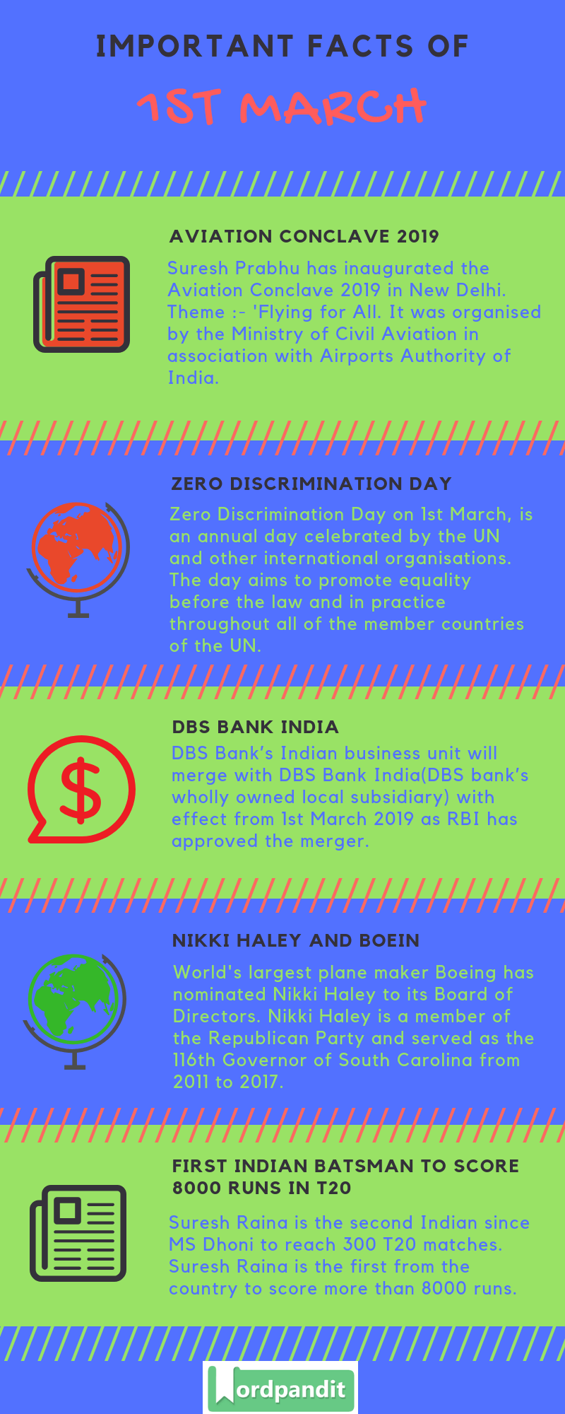 Daily Current Affairs 1 March 2019 Current Affairs Quiz 1 March 2019 Current Affairs Infographic