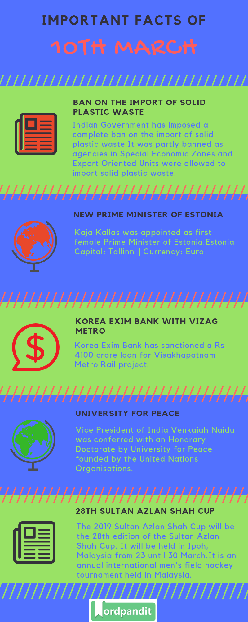 Daily Current Affairs 10 March 2019 Current Affairs Quiz 10 March 2019 Current Affairs Infographic