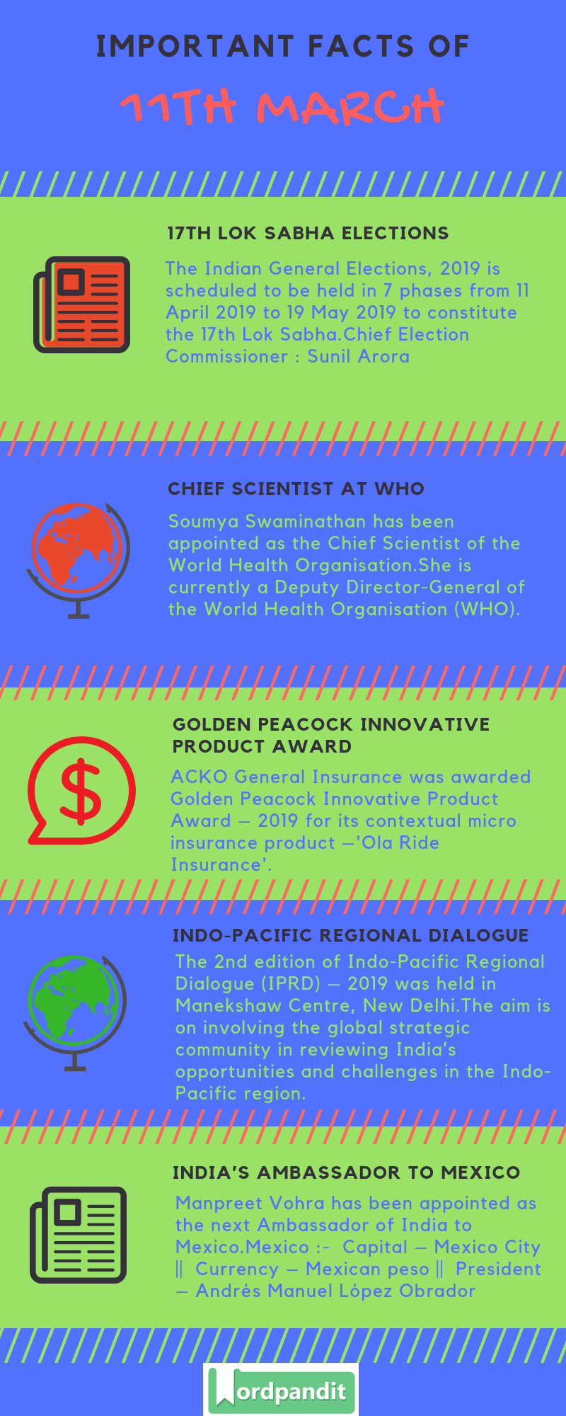Daily Current Affairs 11 March 2019 Current Affairs Quiz 11 March 2019 Current Affairs Infographic