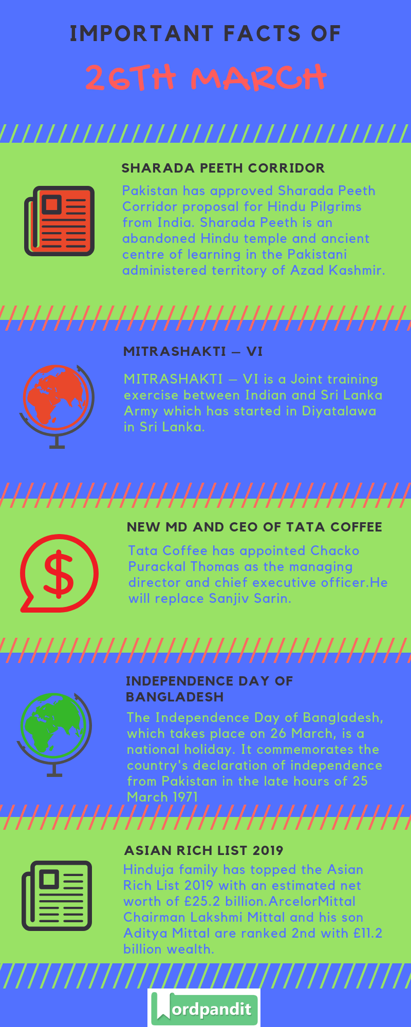 Daily Current Affairs 26 March 2019 Current Affairs Quiz 26 March 2019 Current Affairs Infographic
