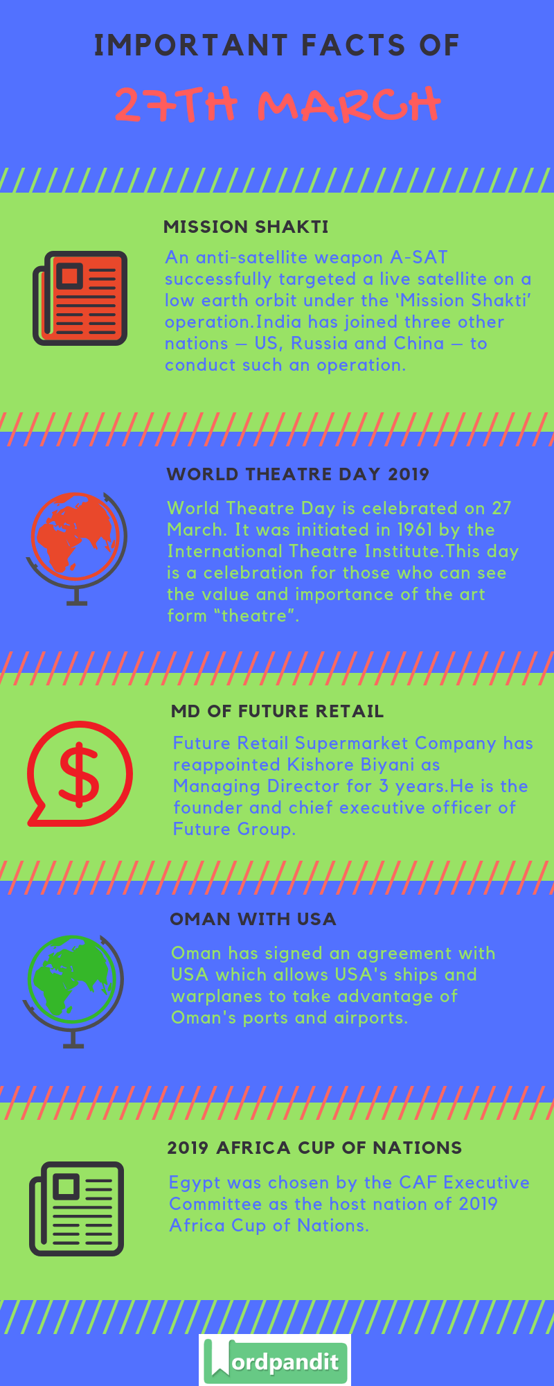 Daily Current Affairs 27 March 2019 Current Affairs Quiz 27 March 2019 Current Affairs Infographic