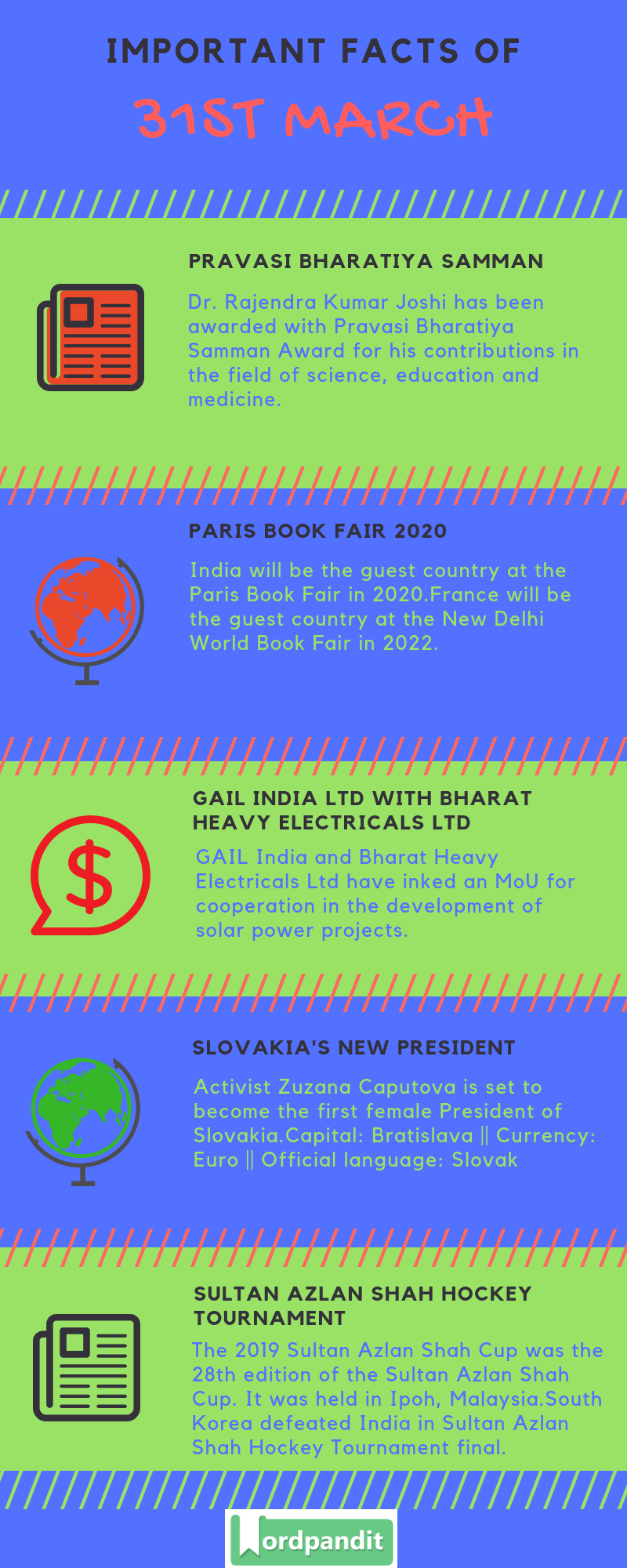 Daily Current Affairs 31 March 2019 Current Affairs Quiz 31 March 2019 Current Affairs Infographic