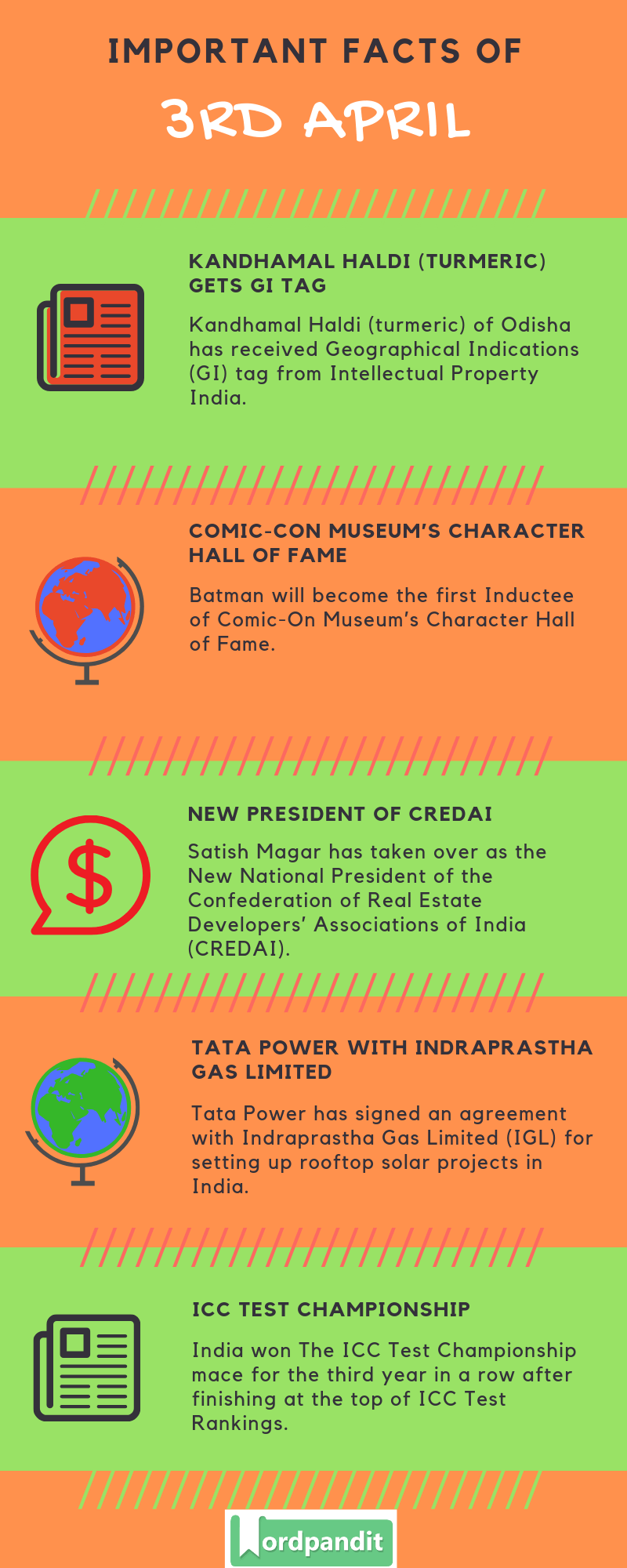 Daily Current Affairs 3 April 2019 Current Affairs Quiz 3 April 2019 Current Affairs Infographic