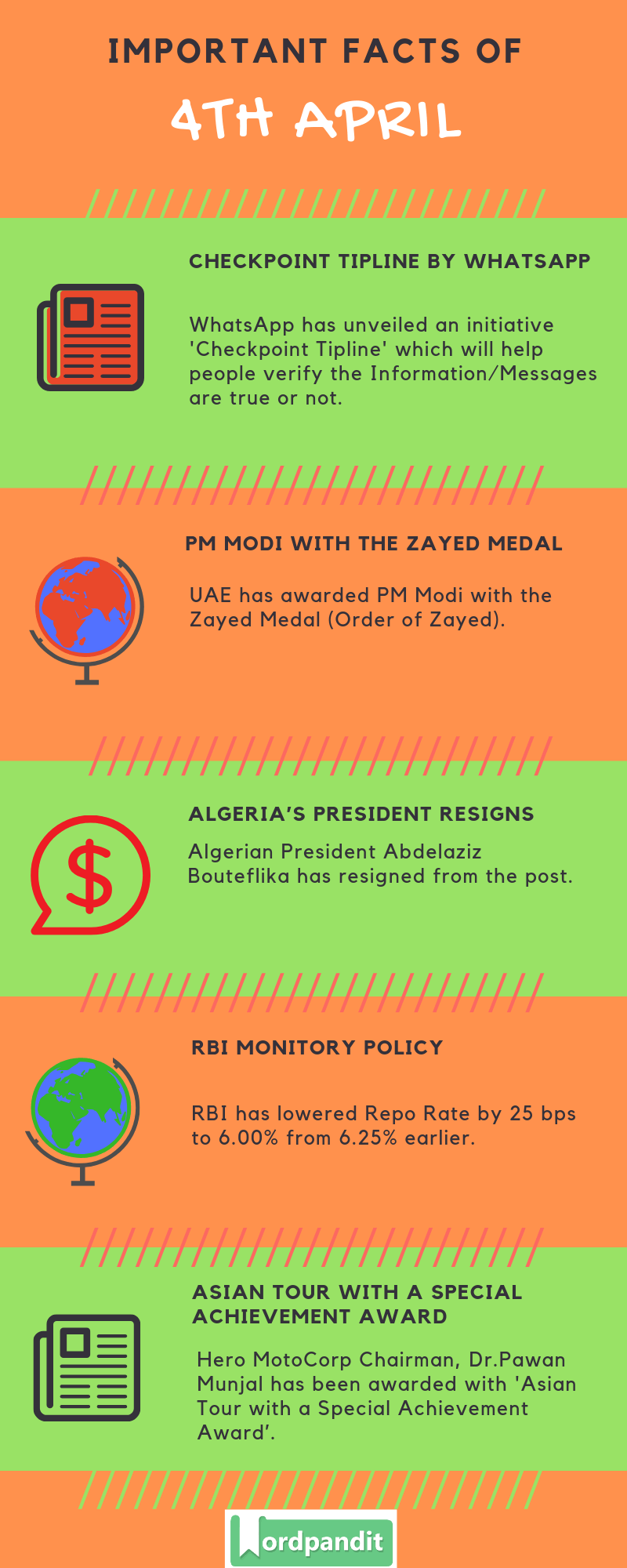 Daily Current Affairs 4 April 2019 Current Affairs Quiz 4 April 2019 Current Affairs Infographic