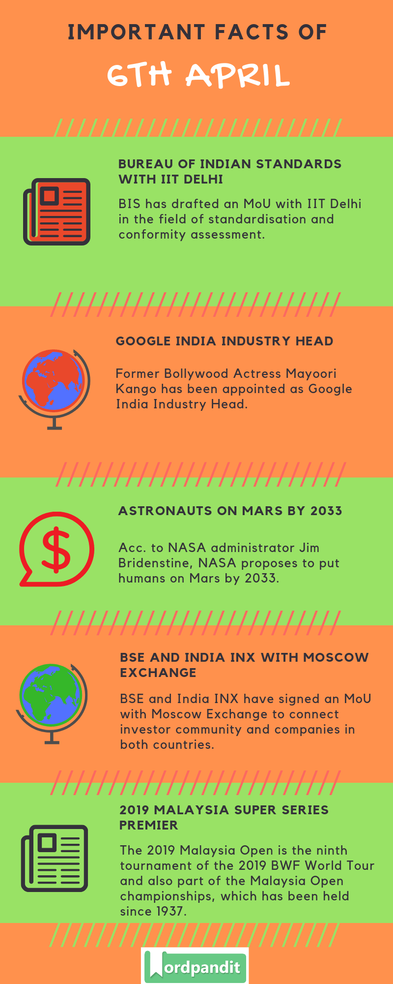Daily Current Affairs 6 April 2019 Current Affairs Quiz 6 April 2019 Current Affairs Infographic