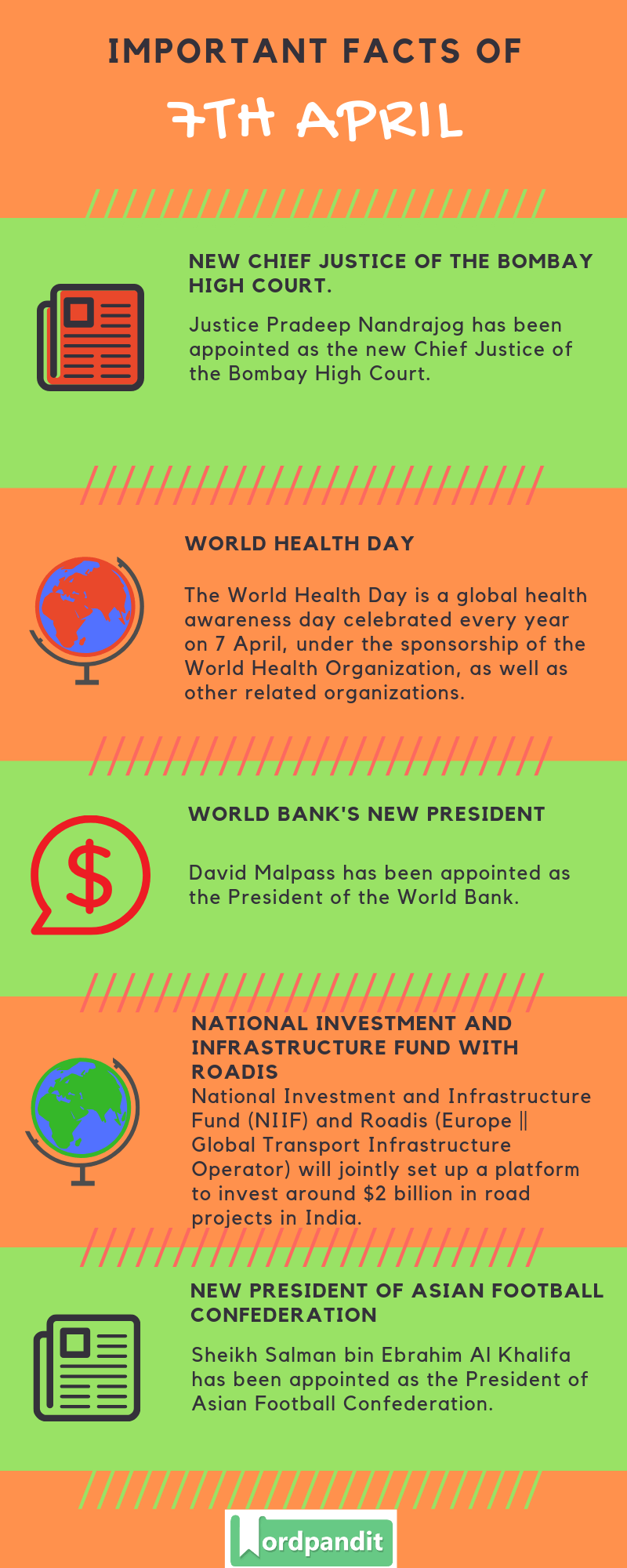 Daily Current Affairs 7 April 2019 Current Affairs Quiz 7 April 2019 Current Affairs Infographic