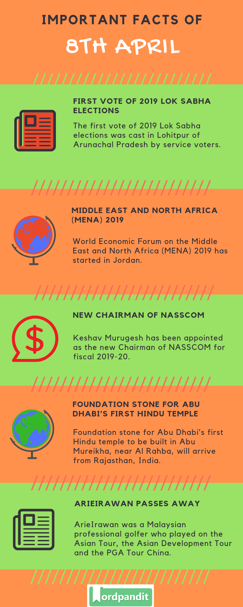 Daily Current Affairs 8 April 2019 Current Affairs Quiz 8 April 2019 Current Affairs Infographic
