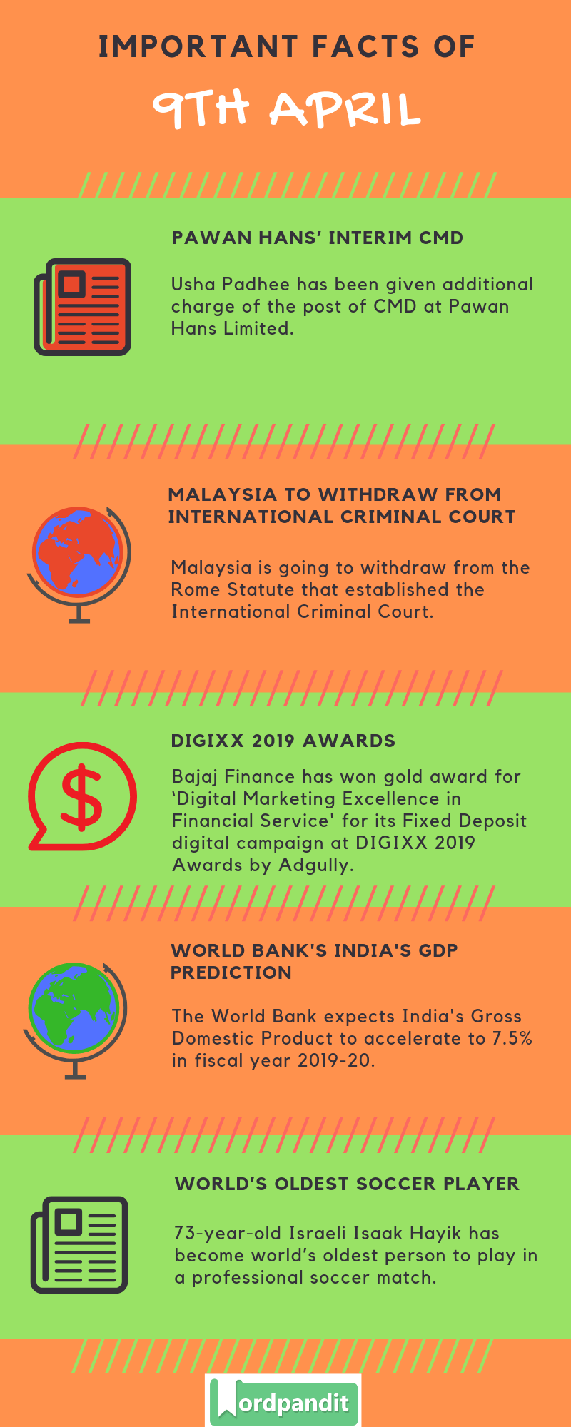Daily Current Affairs 9 April 2019 Current Affairs Quiz 9 April 2019 Current Affairs Infographic