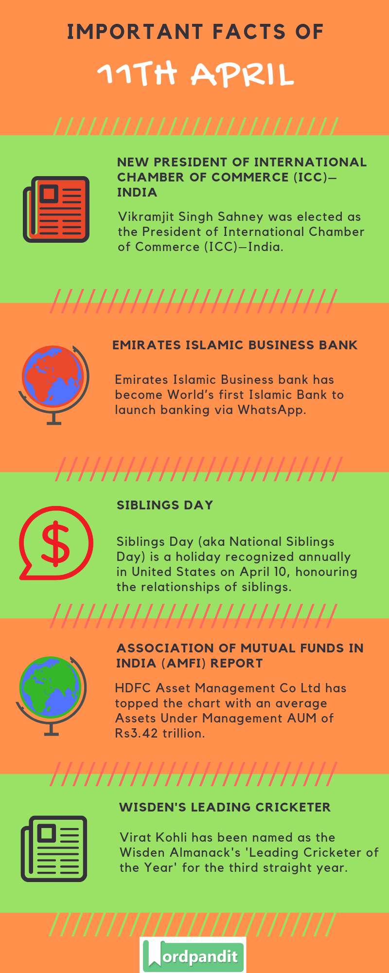 Daily Current Affairs 11 April 2019 Current Affairs Quiz 11 April 2019 Current Affairs Infographic