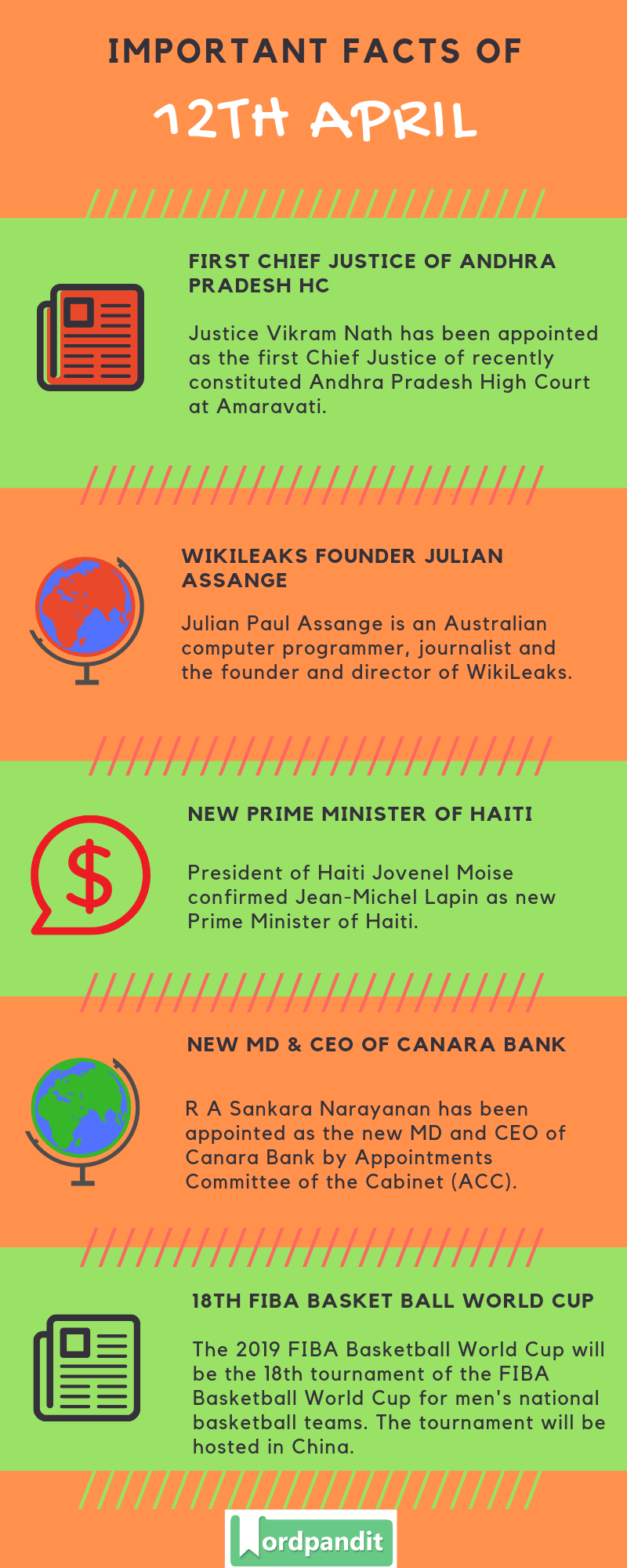 Daily Current Affairs 12 April 2019 Current Affairs Quiz 12 April 2019 Current Affairs Infographic