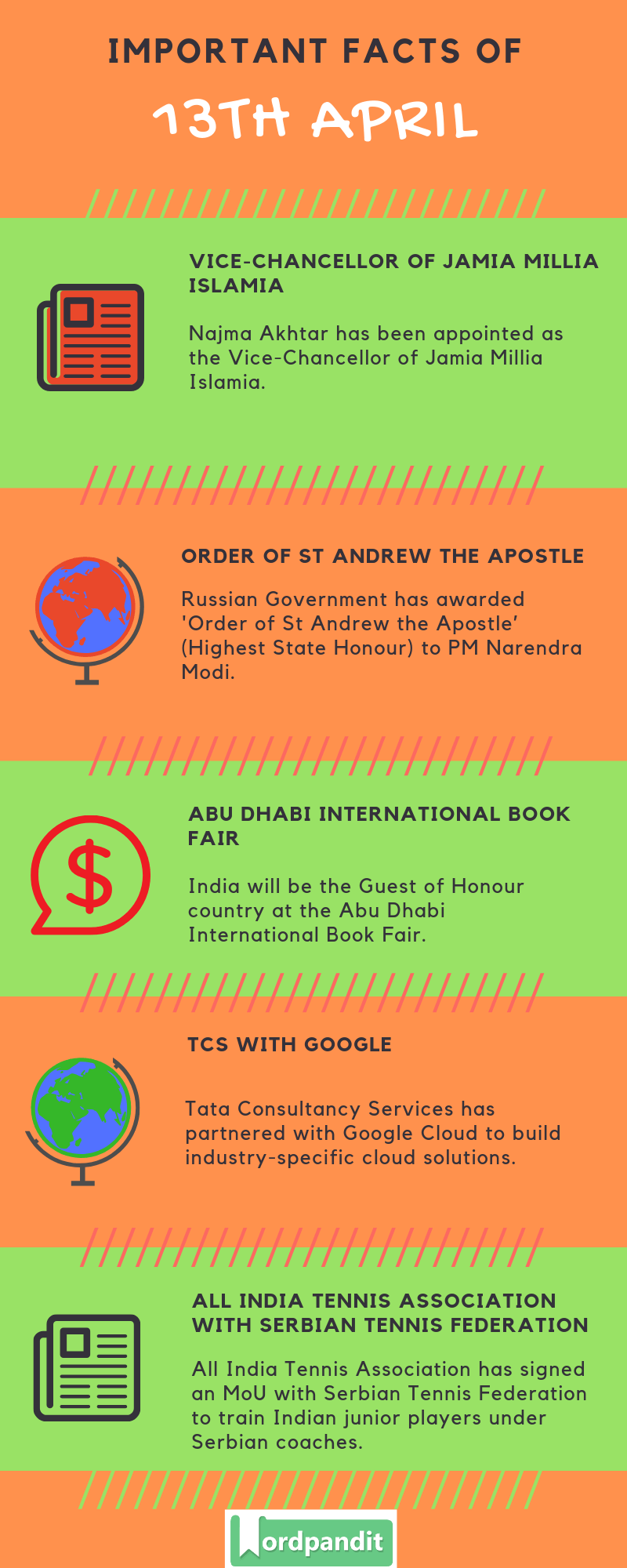 Daily Current Affairs 13 April 2019 Current Affairs Quiz 13 April 2019 Current Affairs Infographic