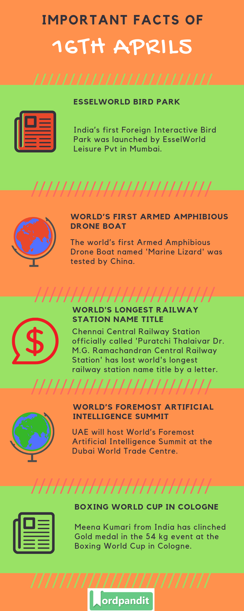 Daily Current Affairs 16 April 2019 Current Affairs Quiz 16 April 2019 Current Affairs Infographic