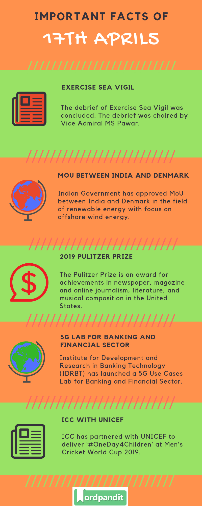 Daily Current Affairs 17 April 2019 Current Affairs Quiz 17 April 2019 Current Affairs Infographic