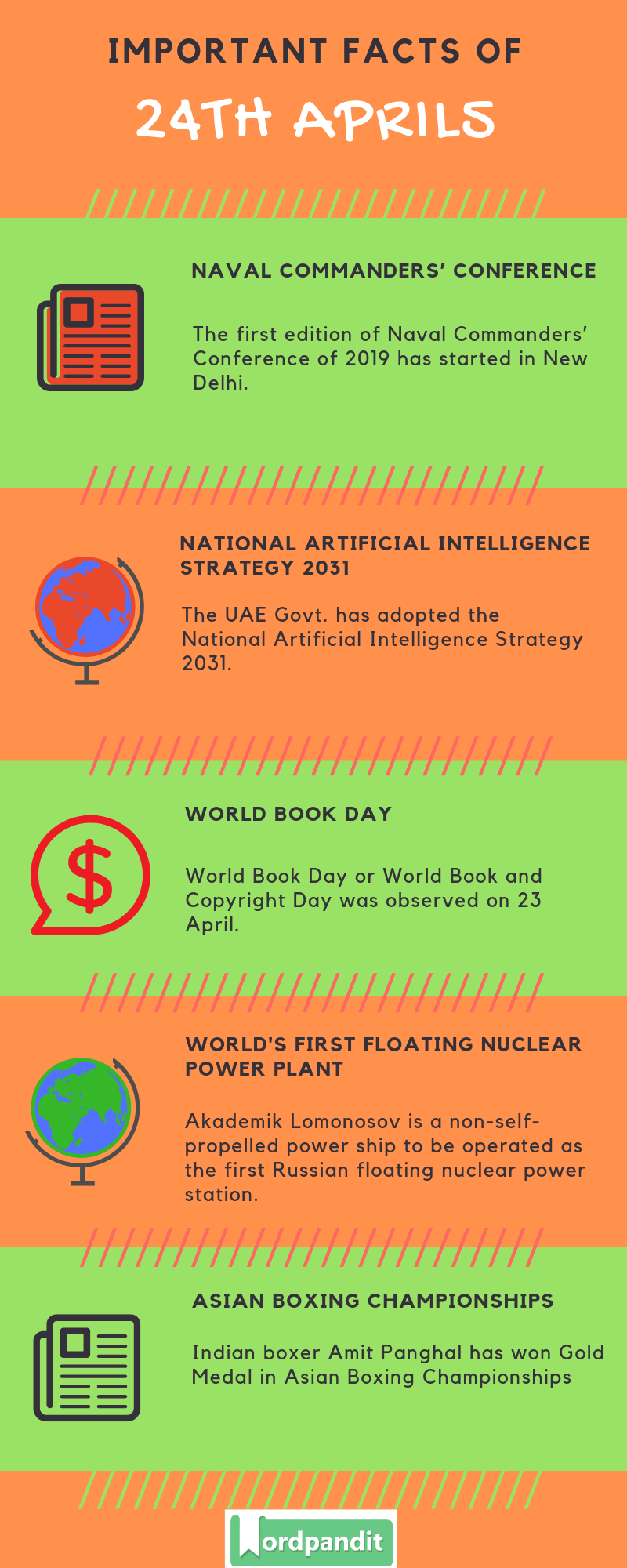 Daily Current Affairs 24 April 2019 Current Affairs Quiz 24 April 2019 Current Affairs Infographic