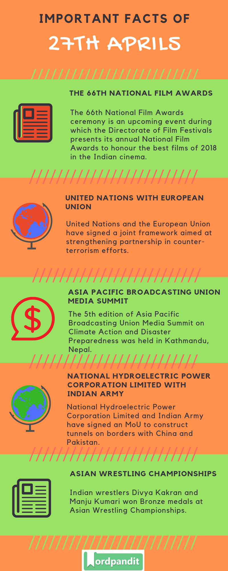 Daily Current Affairs 27 April 2019 Current Affairs Quiz 27 April 2019 Current Affairs Infographic