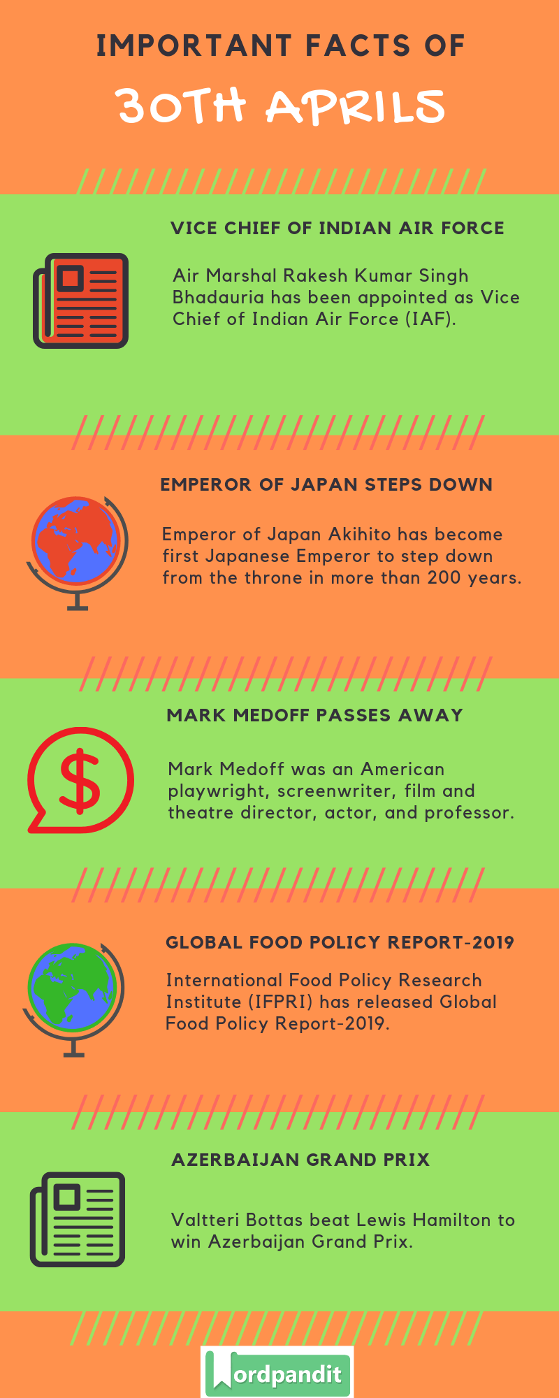 Daily Current Affairs 30 April 2019 Current Affairs Quiz 30 April 2019 Current Affairs Infographic