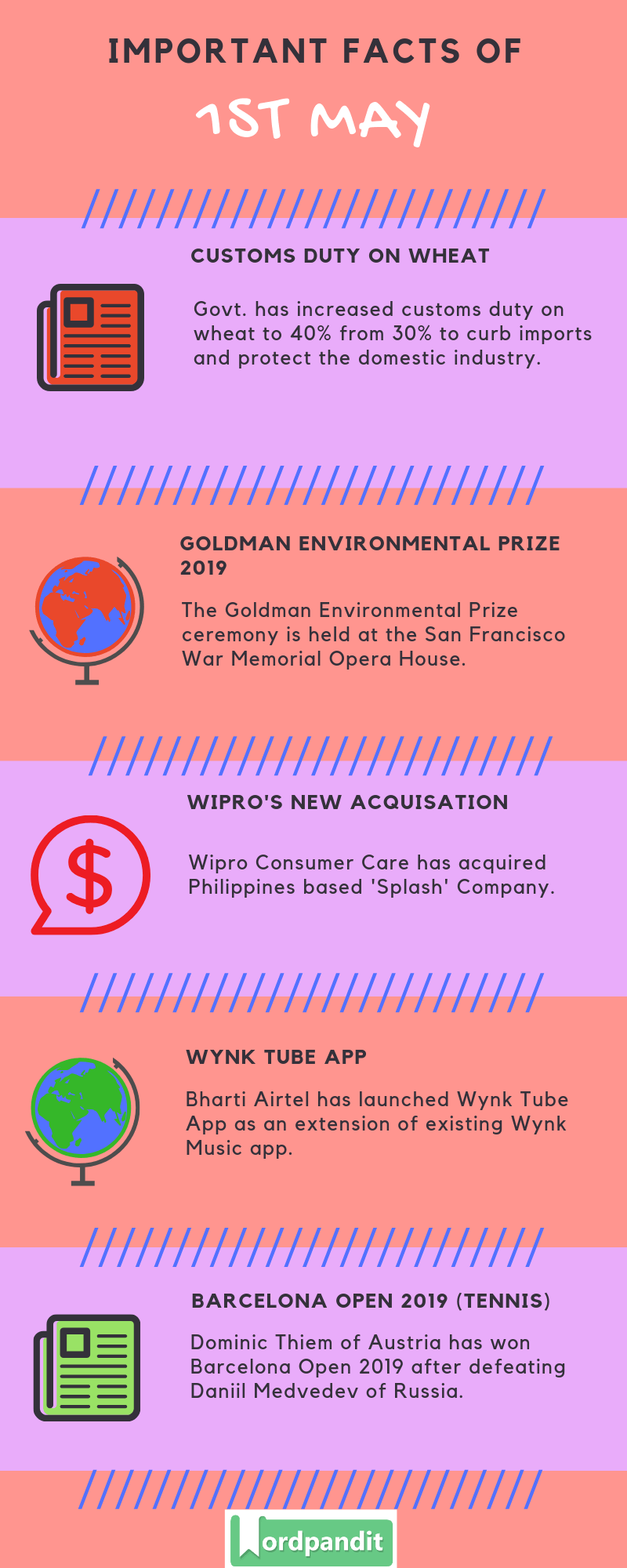 Daily Current Affairs 1 May 2019 Current Affairs Quiz 1 May 2019 Current Affairs Infographic