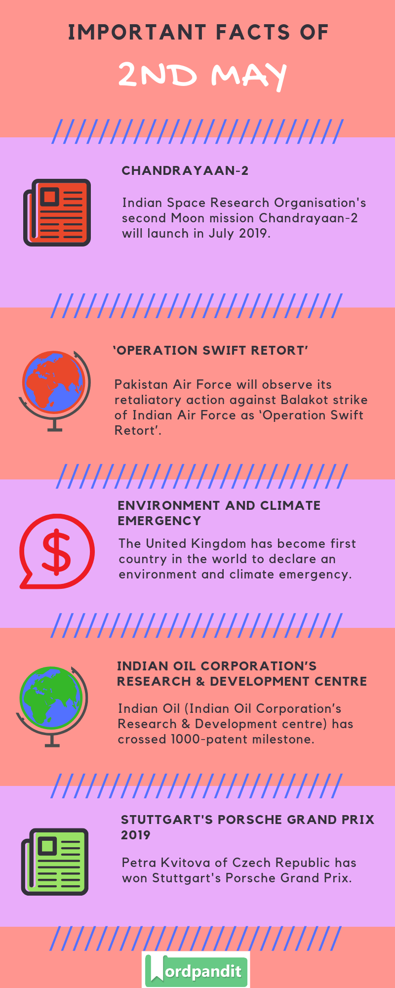 Daily Current Affairs 2 May 2019 Current Affairs Quiz 2 May 2019 Current Affairs Infographic