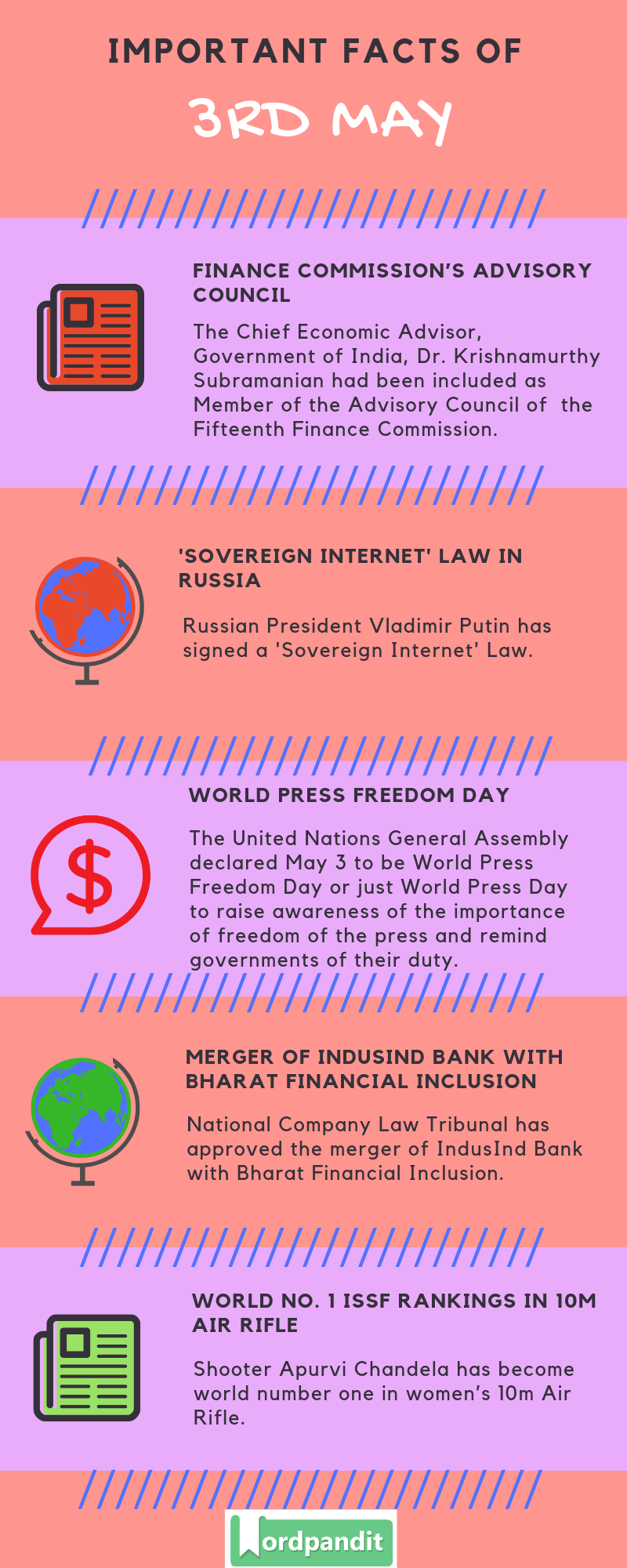 Daily Current Affairs 3 May 2019 Current Affairs Quiz 3 May 2019 Current Affairs Infographic