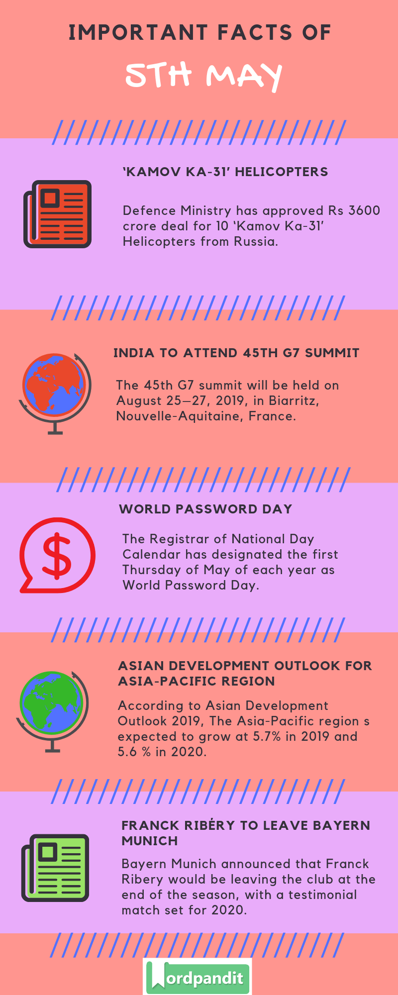 Daily Current Affairs 5 May 2019 Current Affairs Quiz 5 May 2019 Current Affairs Infographic