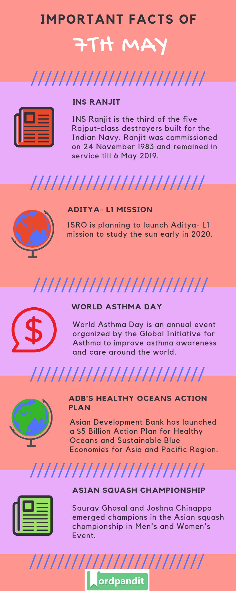 Daily Current Affairs 7 May 2019 Current Affairs Quiz 7 May 2019 Current Affairs Infographic
