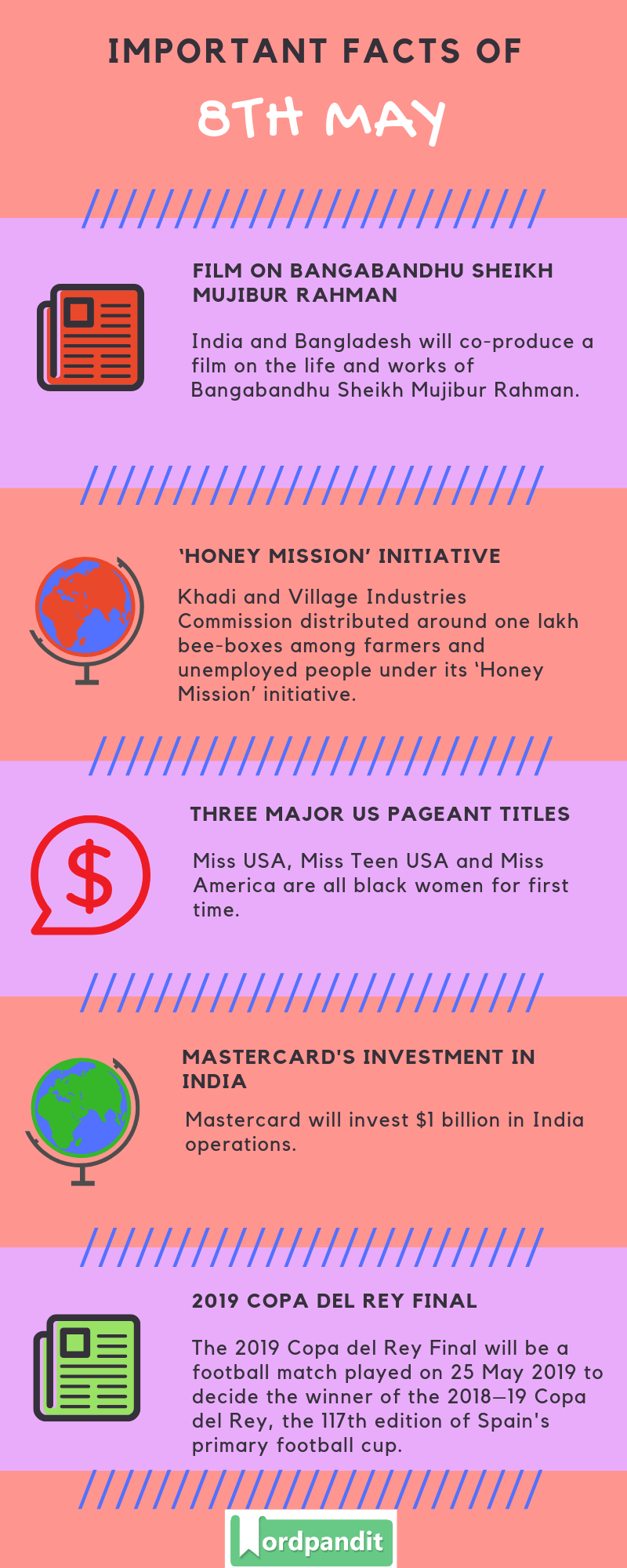Daily Current Affairs 8 May 2019 Current Affairs Quiz 8 May 2019 Current Affairs Infographic