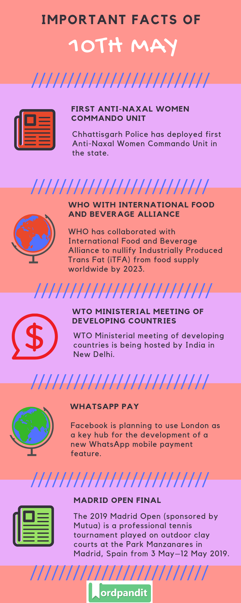 Daily Current Affairs 10 May 2019 Current Affairs Quiz 10 May 2019 Current Affairs Infographic