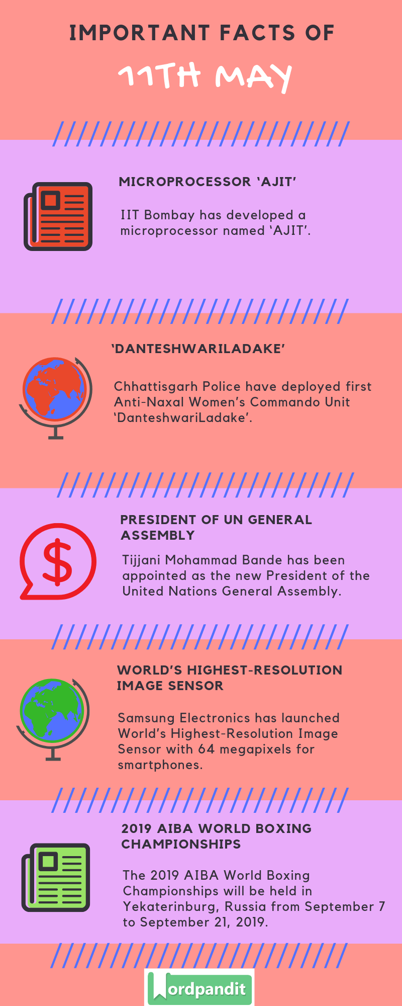 Daily Current Affairs 11 May 2019 Current Affairs Quiz 11 May 2019 Current Affairs Infographic