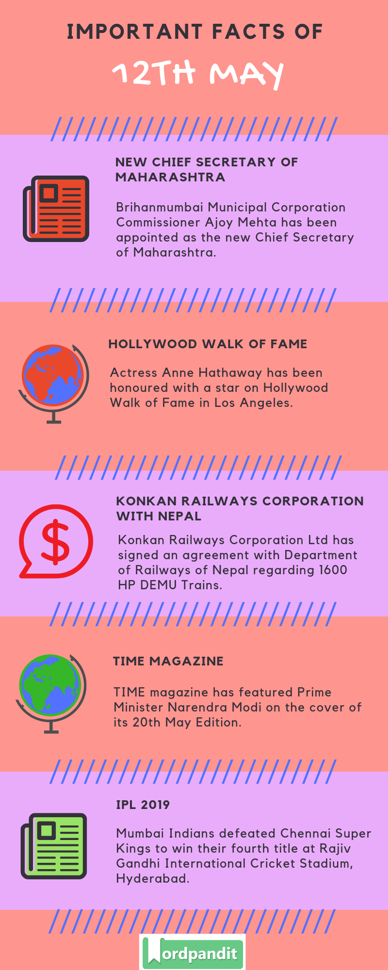 Daily Current Affairs 12 May 2019 Current Affairs Quiz 12 May 2019 Current Affairs Infographic