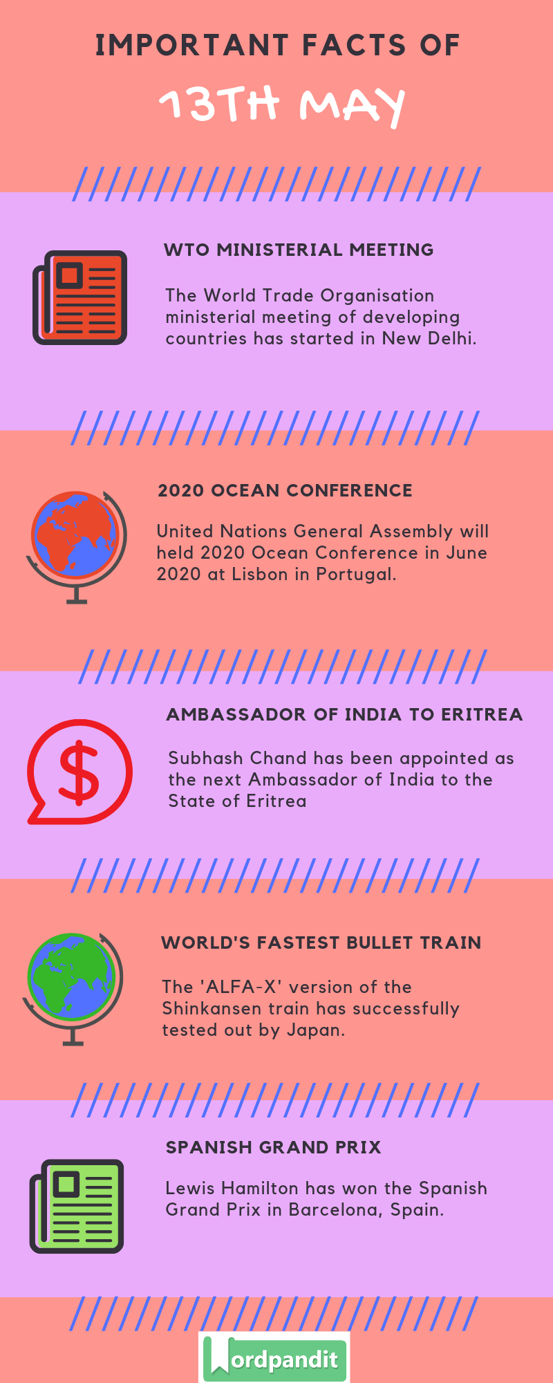 Daily Current Affairs 13 May 2019 Current Affairs Quiz 13 May 2019 Current Affairs Infographic
