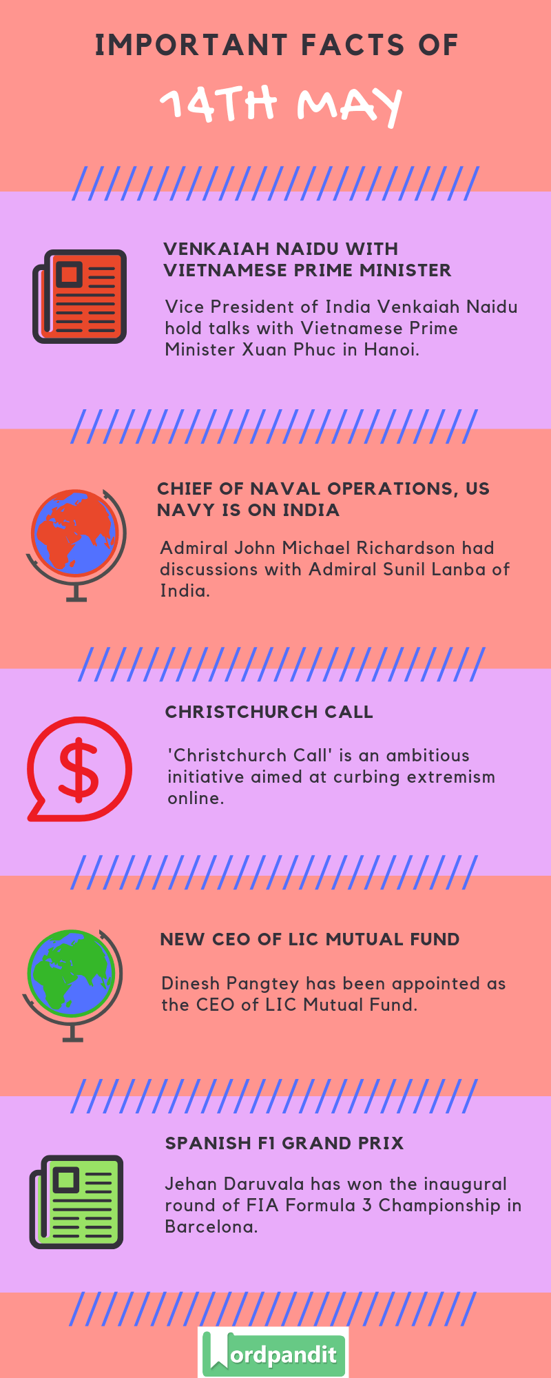 Daily Current Affairs 14 May 2019 Current Affairs Quiz 14 May 2019 Current Affairs Infographic