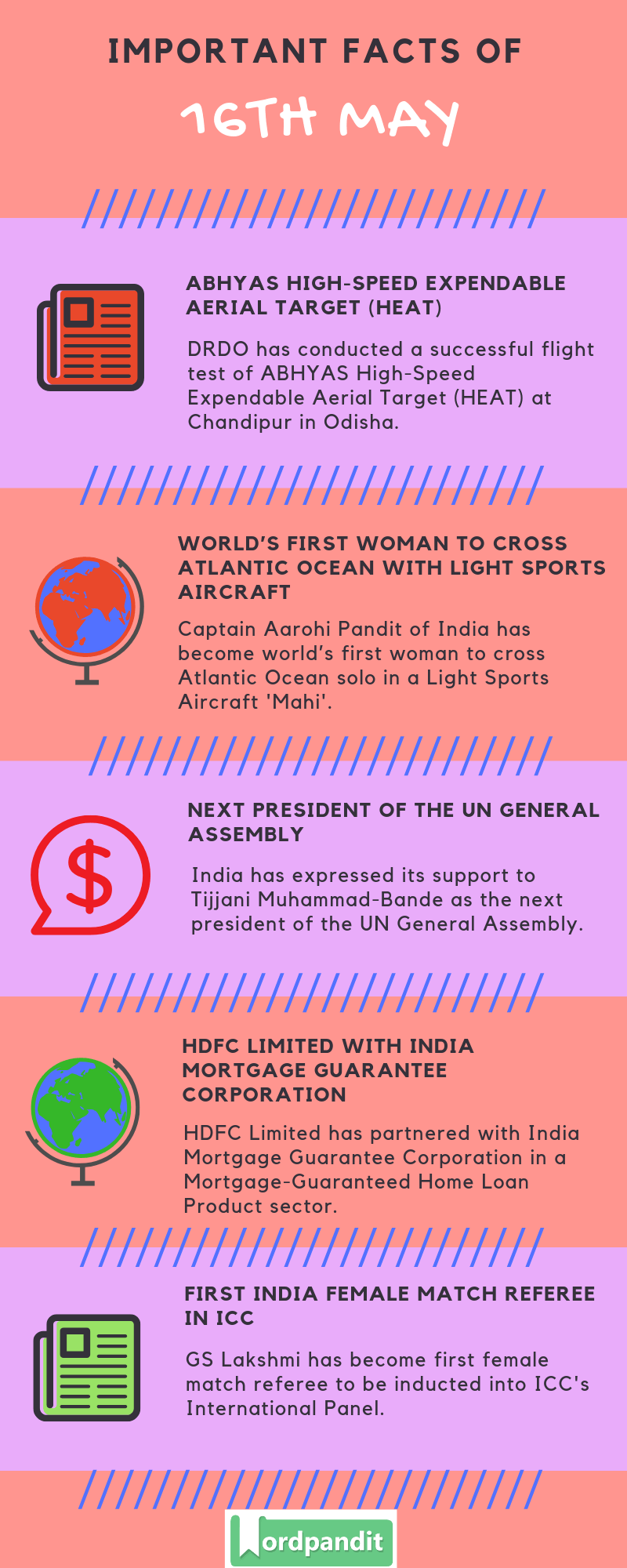 Daily Current Affairs 16 May 2019 Current Affairs Quiz 16 May 2019 Current Affairs Infographic
