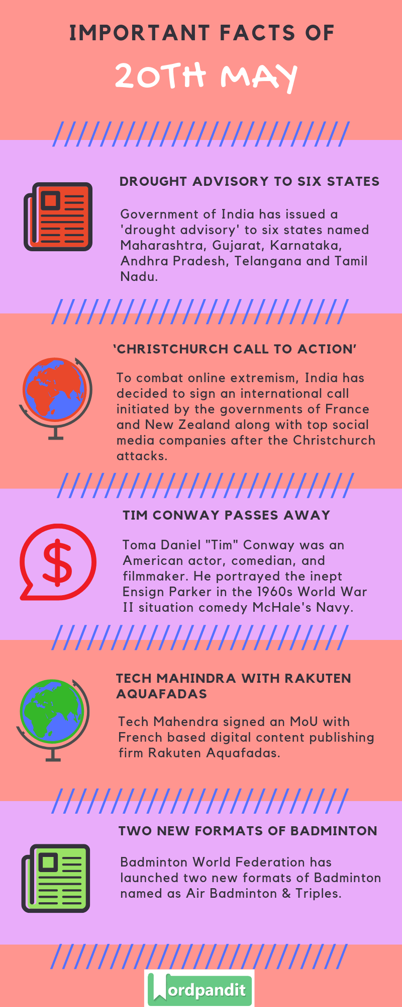 Daily Current Affairs 20 May 2019 Current Affairs Quiz 20 May 2019 Current Affairs Infographic