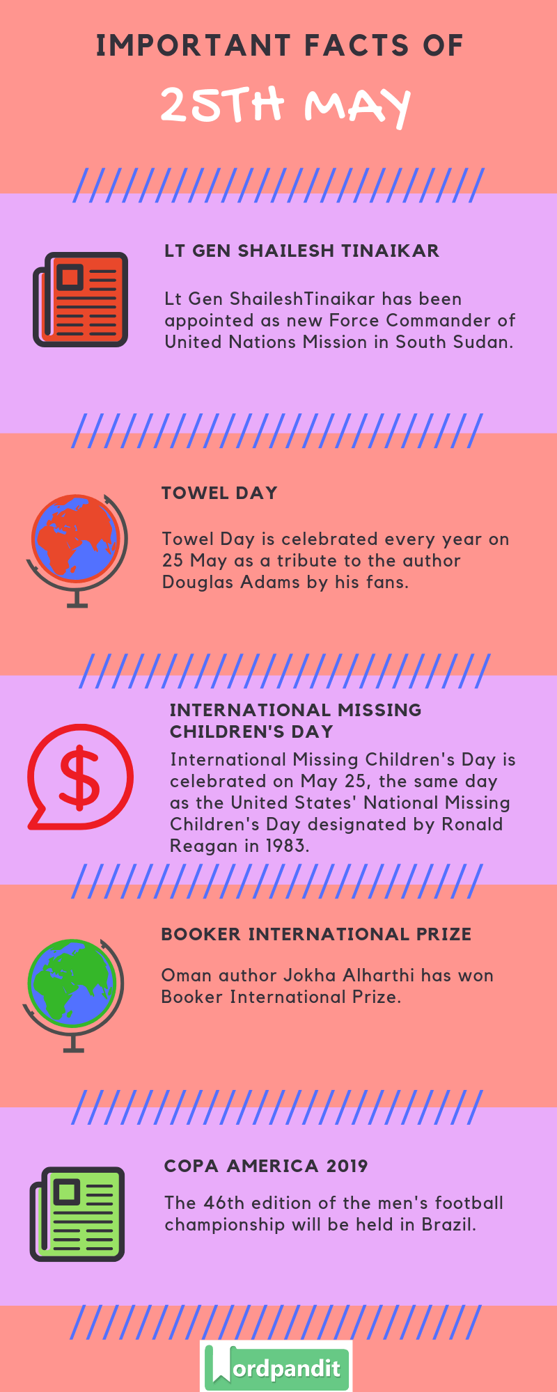 Daily Current Affairs 25 May 2019 Current Affairs Quiz 25 May 2019 Current Affairs Infographic