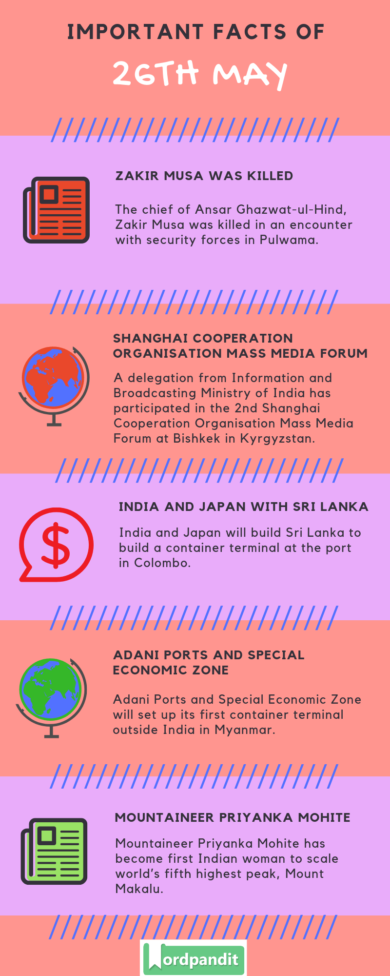 Daily Current Affairs 26 May 2019 Current Affairs Quiz 26 May 2019 Current Affairs Infographic