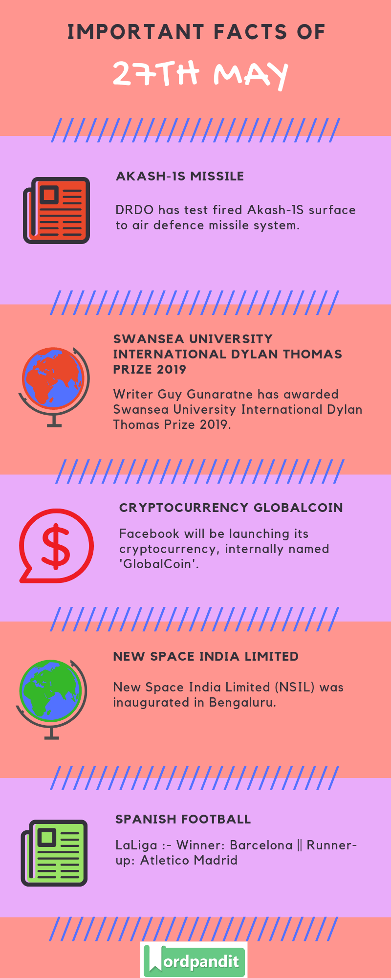 Daily Current Affairs 27 May 2019 Current Affairs Quiz 27 May 2019 Current Affairs Infographic