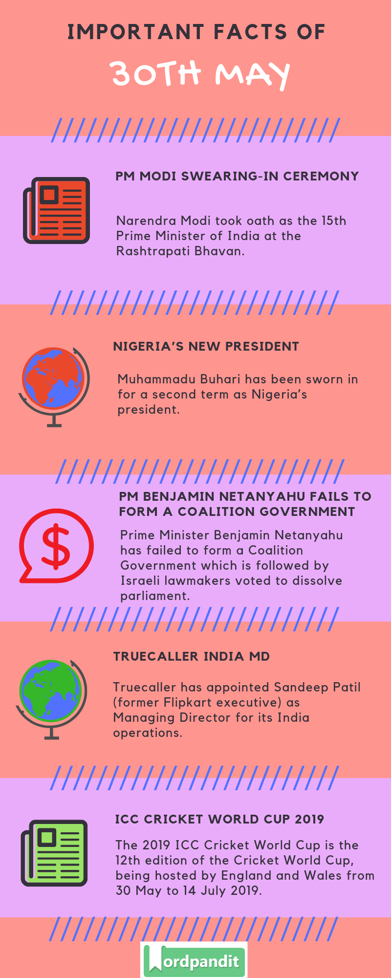 Daily Current Affairs 30 May 2019 Current Affairs Quiz 30 May 2019 Current Affairs Infographic