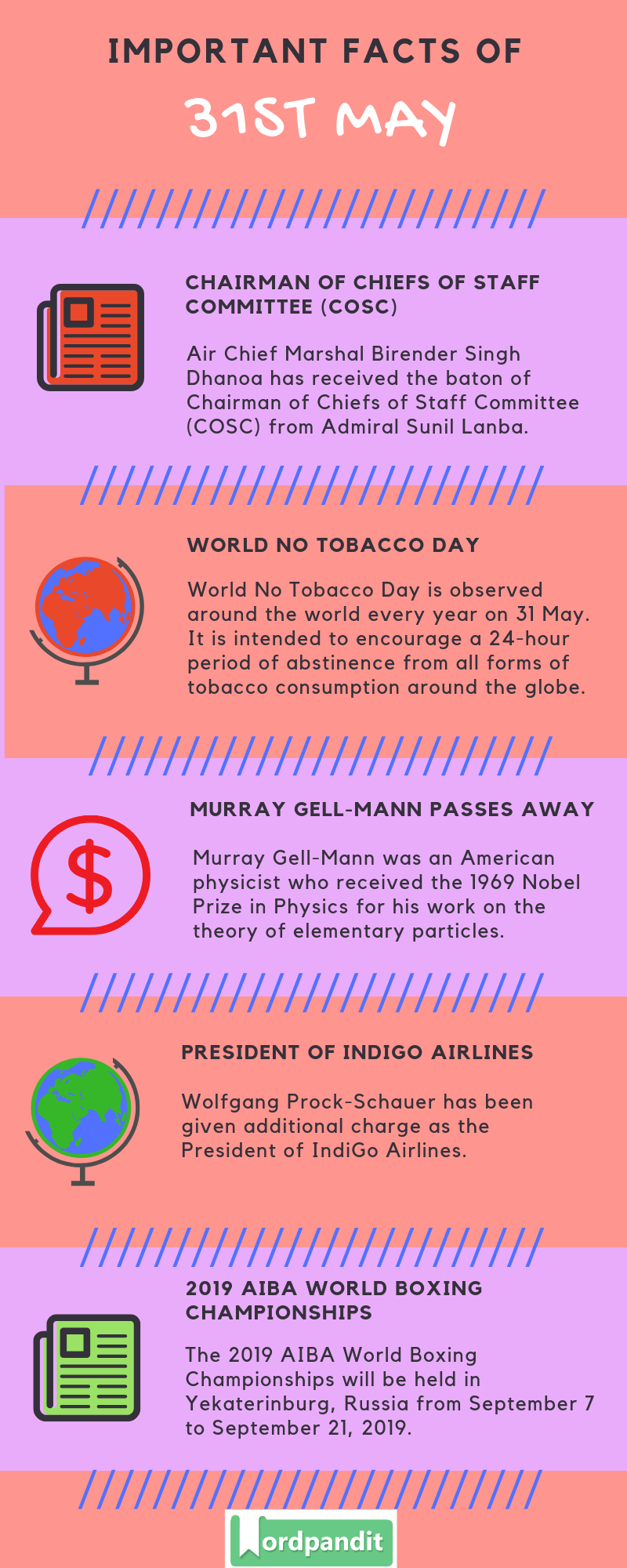 Daily Current Affairs 31 May 2019 Current Affairs Quiz 31 May 2019 Current Affairs Infographic