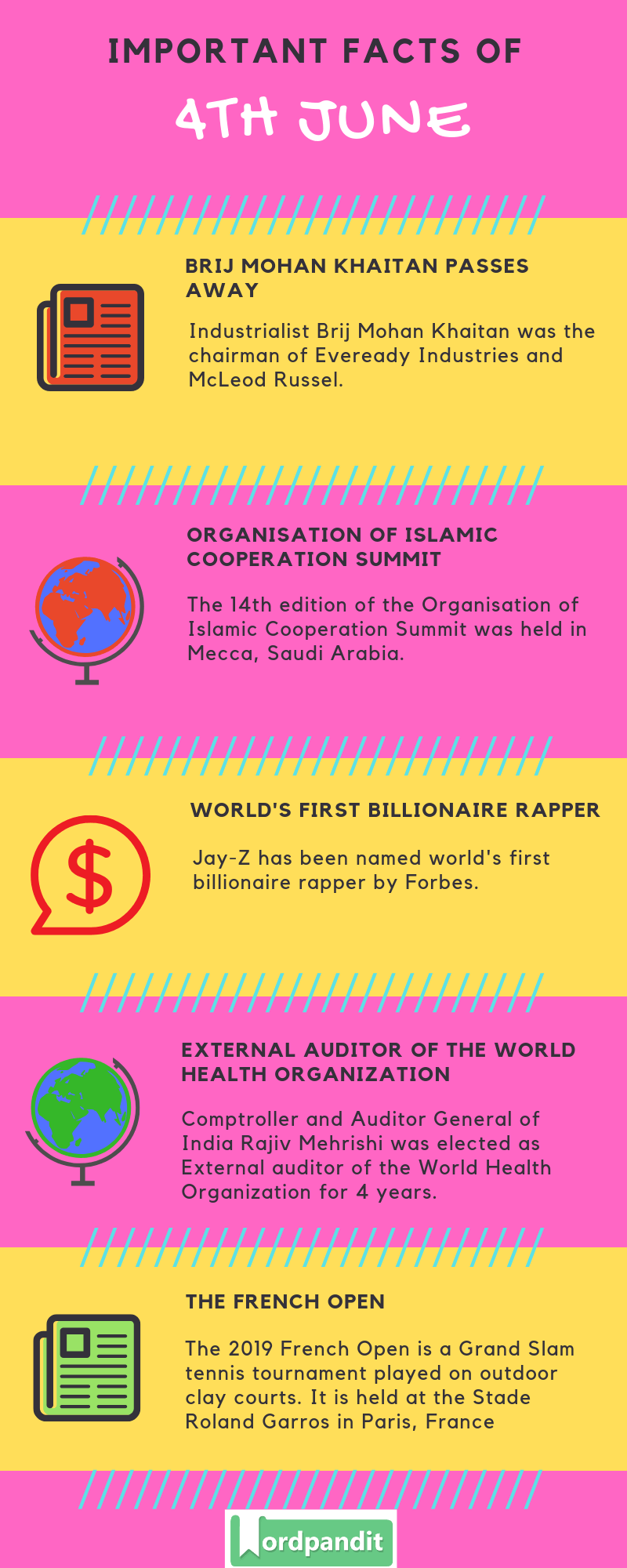 Daily Current Affairs 4 June 2019 Current Affairs Quiz 4 June 2019 Current Affairs Infographic