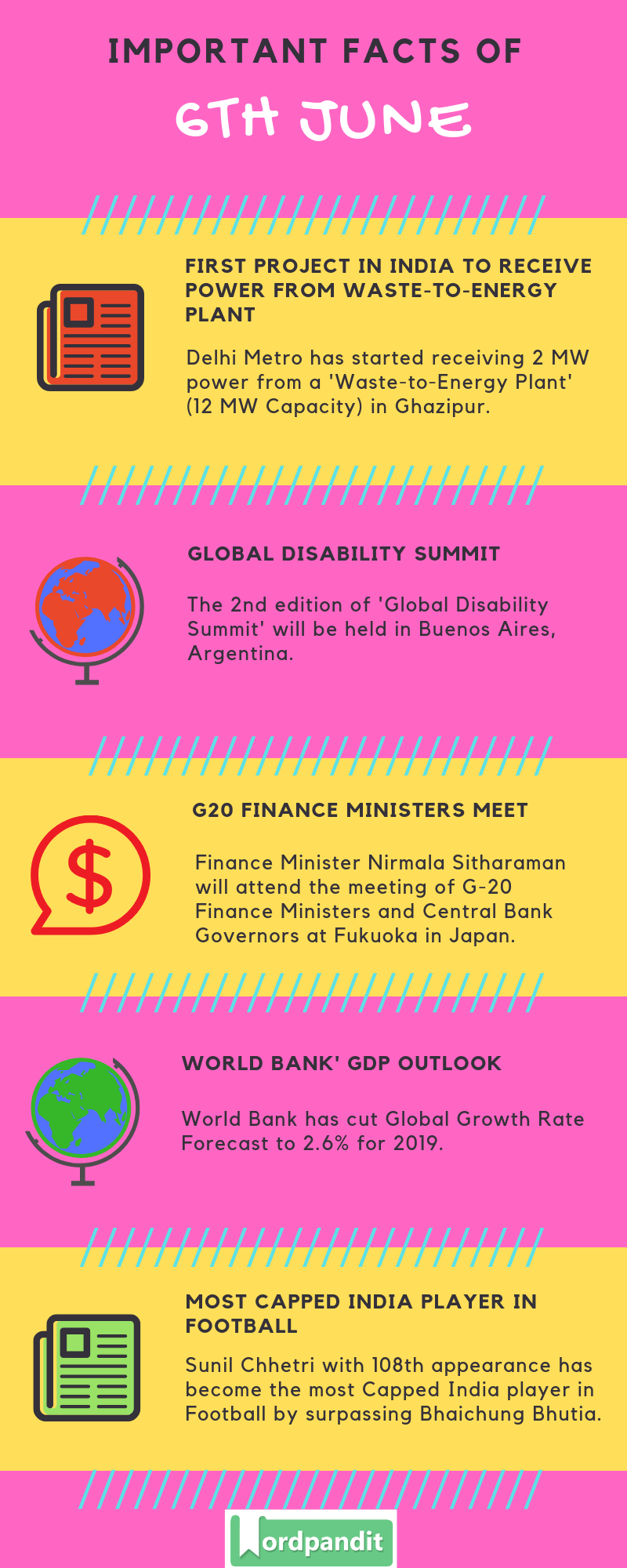 Daily Current Affairs 6 June 2019 Current Affairs Quiz 6 June 2019 Current Affairs Infographic