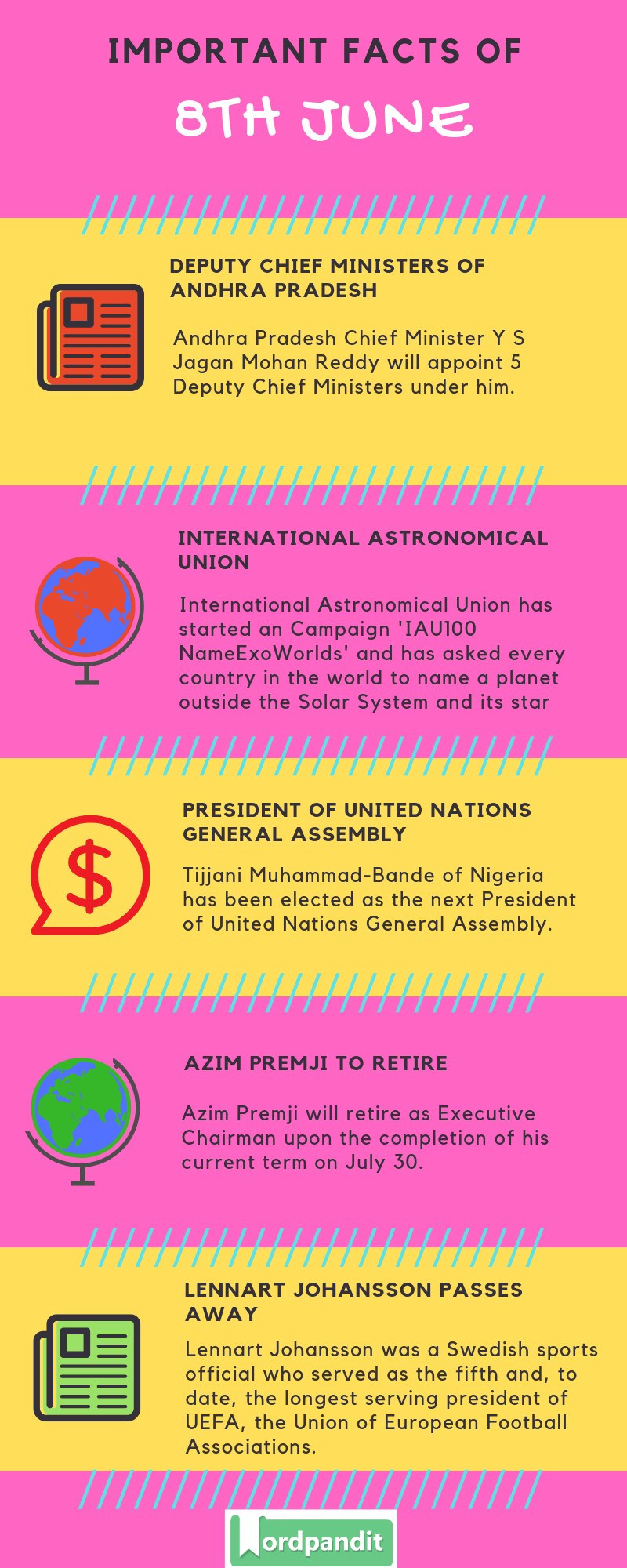 Daily Current Affairs 8 June 2019 Current Affairs Quiz 8 June 2019 Current Affairs Infographic