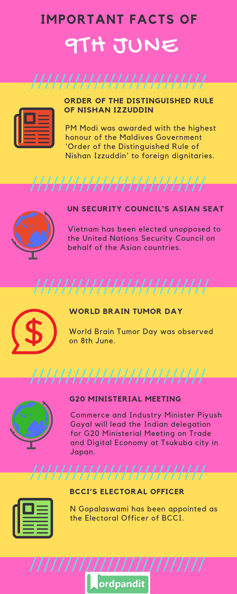 Daily Current Affairs 9 June 2019 Current Affairs Quiz 9 June 2019 Current Affairs Infographic