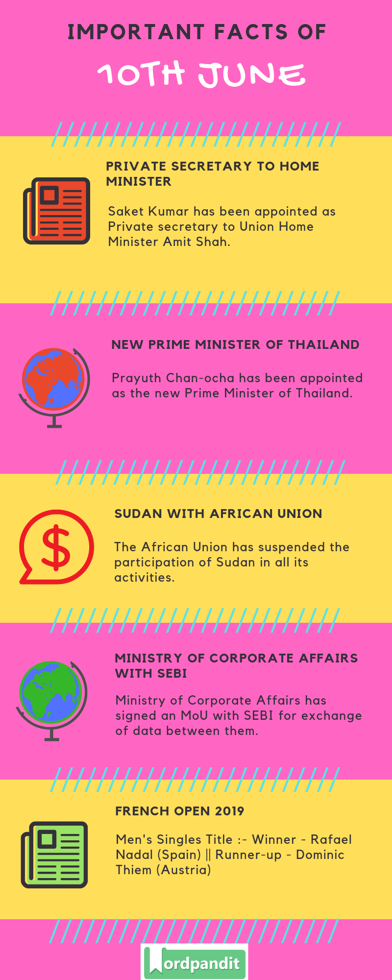 Daily Current Affairs 10 June 2019 Current Affairs Quiz 10 June 2019 Current Affairs Infographic