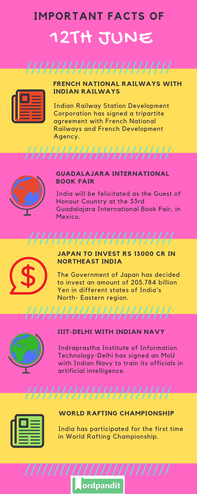 Daily Current Affairs 12 June 2019 Current Affairs Quiz 12 June 2019 Current Affairs Infographic