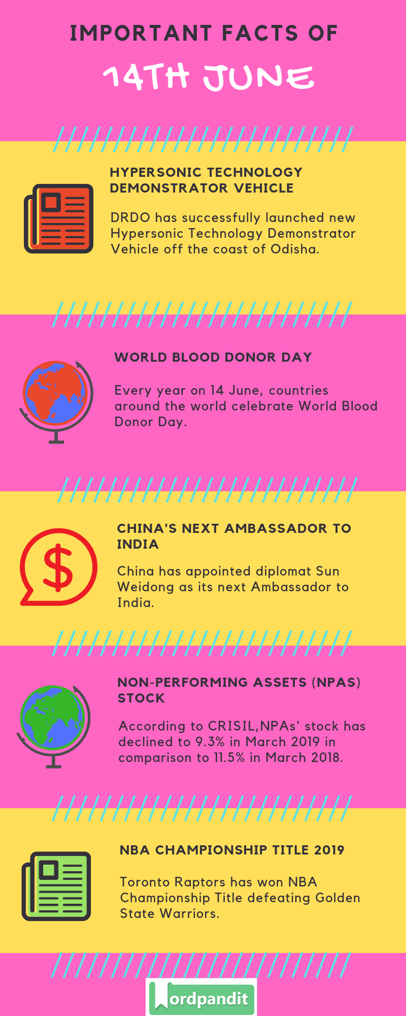 Daily Current Affairs 14 June 2019 Current Affairs Quiz 14 June 2019 Current Affairs Infographic