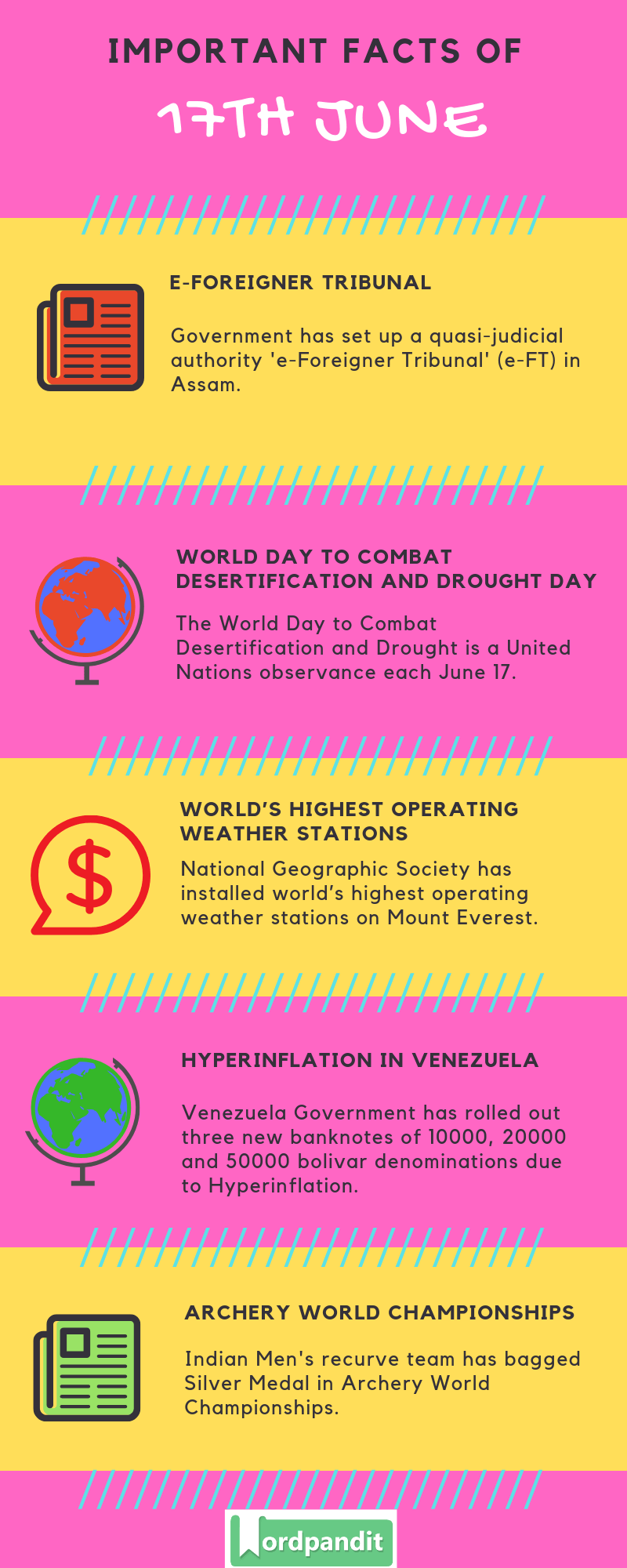 Daily Current Affairs 17 June 2019 Current Affairs Quiz 17 June 2019 Current Affairs Infographic
