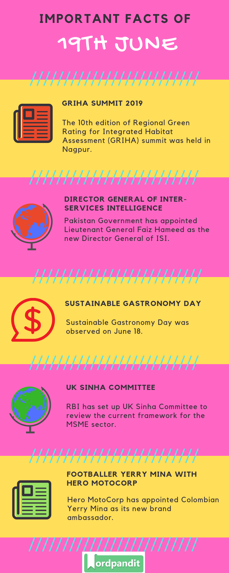Daily Current Affairs 19 June 2019 Current Affairs Quiz 19 June 2019 Current Affairs Infographic
