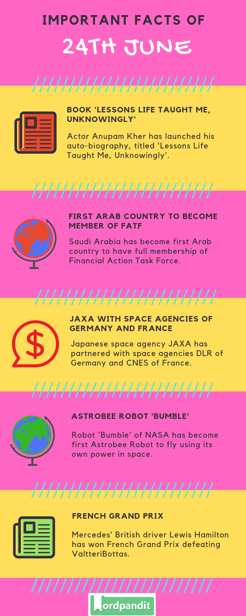 Daily Current Affairs 24 June 2019 Current Affairs Quiz 24 June 2019 Current Affairs Infographic